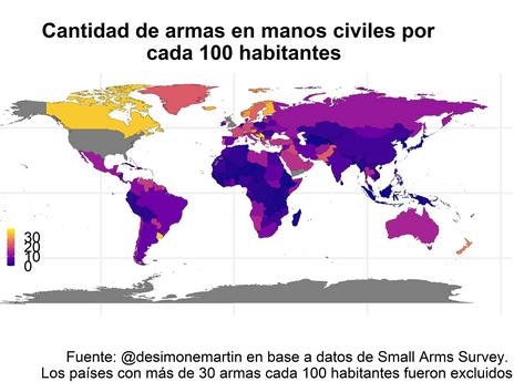 ¿Argentina necesita más armas?