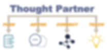Thought Partner Chart.png