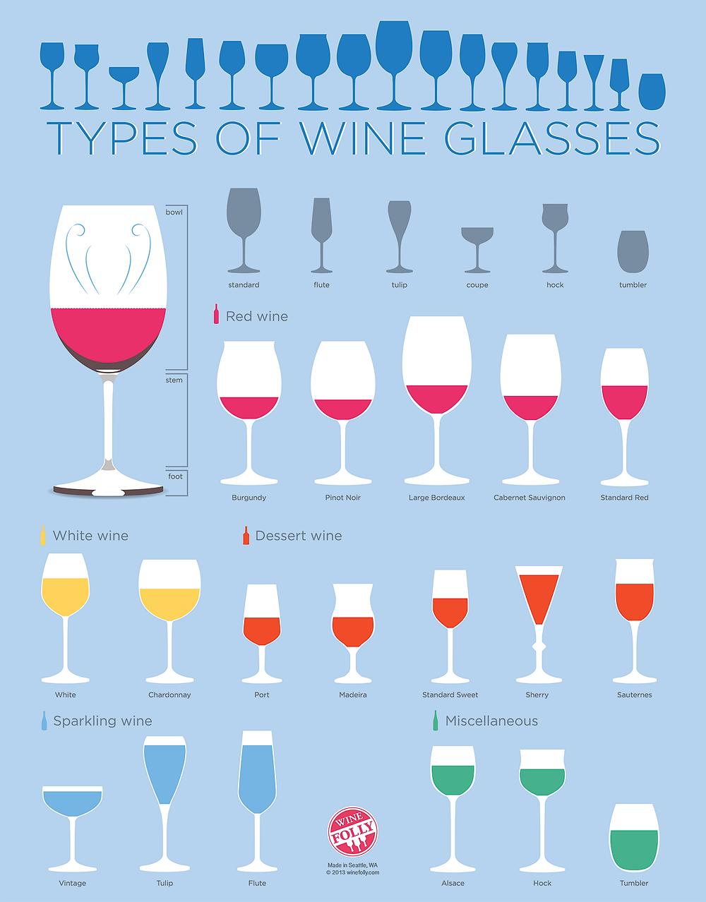 Photo from https://www.greeceandgrapes.com/en/glass-type-wine