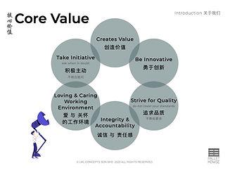 PALLET HOWSE Core Values.jpg