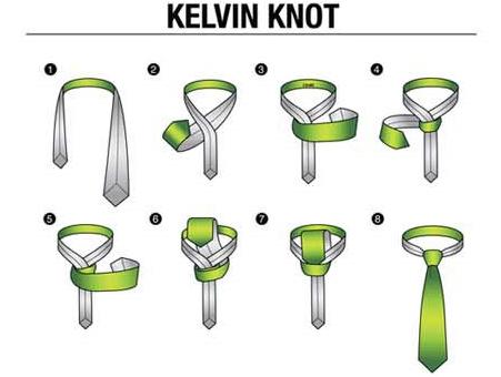 ネクタイの結び方。ケルビン・ノット