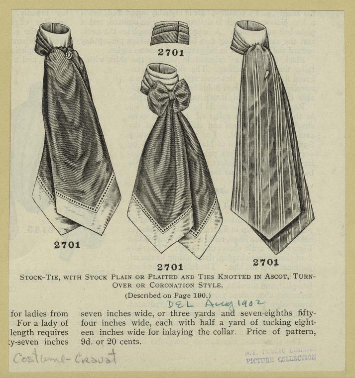 1902年のネックウェアのイラスト