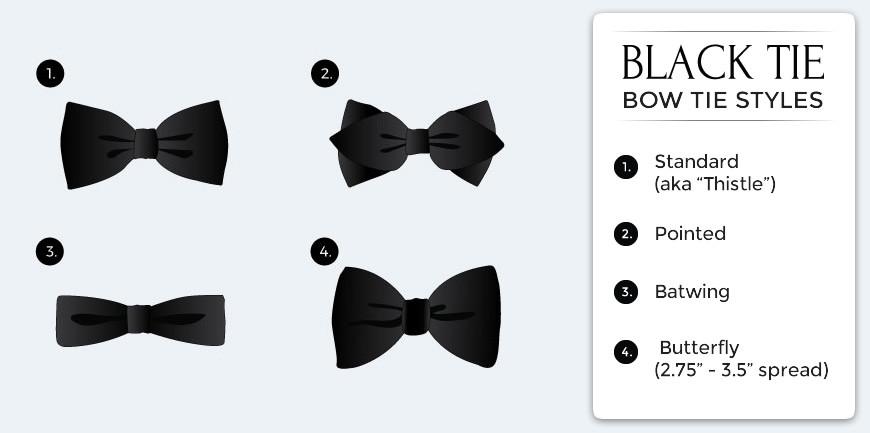 蝶ネクタイの種類と形のイラスト