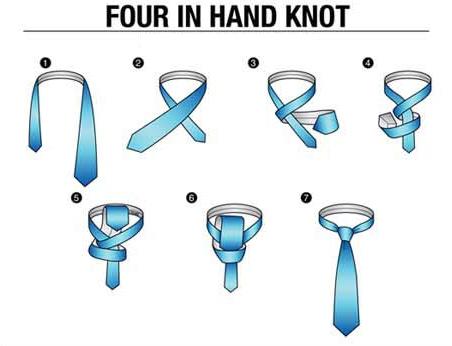 ネクタイの結び方。フォア・イン・ハンド・ノット