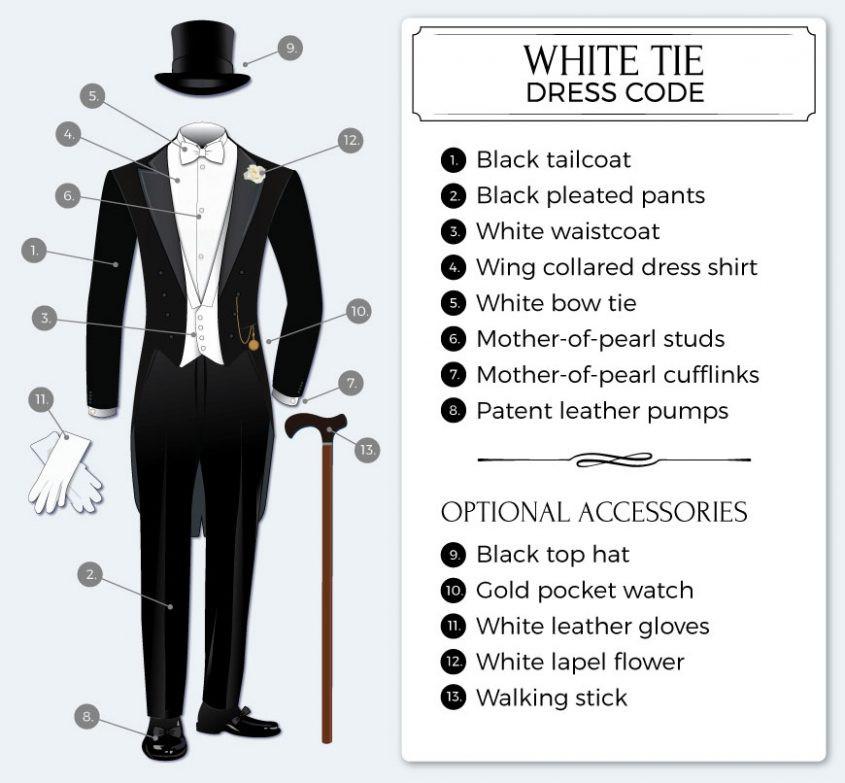 ホワイト・タイの服装ルールのイラスト