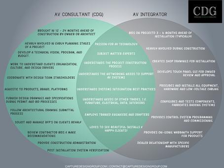 Consultant Vs. Integrator