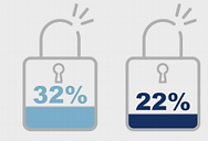 percentbreaches.png