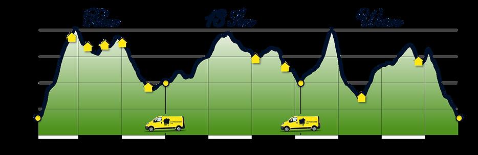 Giro_del_Trentino_by_Laufcoaches.com_Hö