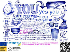 Engaging citizens on textile waste, disposal and recycling