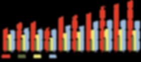 graph_02Asset 8_4x.png