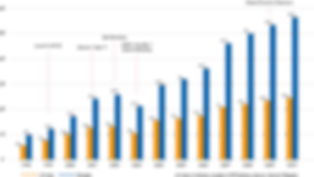graph_01Asset 7_4x.png