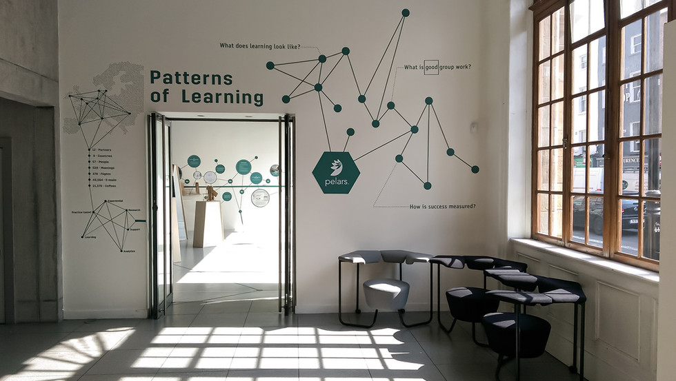 Patterns of Learning