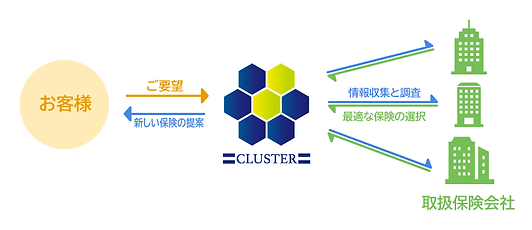 cluster_a_.png