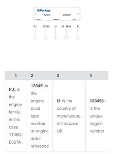 Understand your Perkins Diesel Generator engine plate, know the