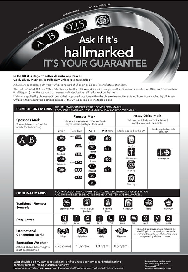 hallmarking dealer notice