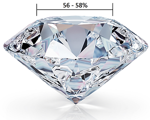 Table % diamond diamonds