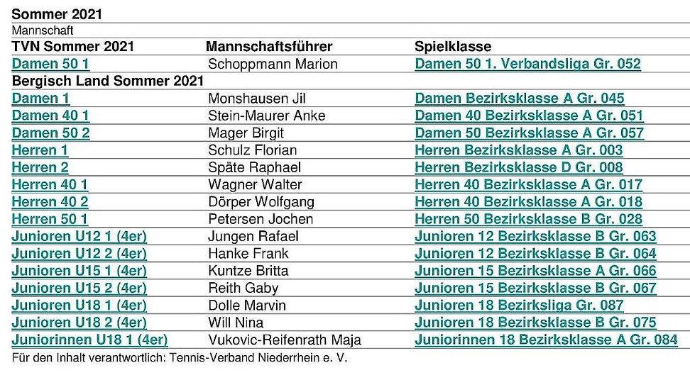 Mannschaften Sommer 2021-1.jpg