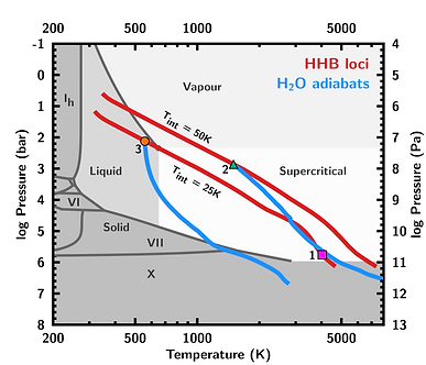 phase_diagram_resubmission2.png