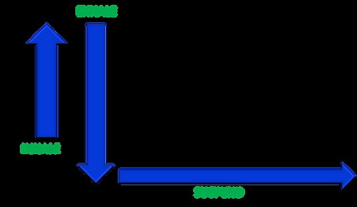 Sunyaka Pranayama, Suspension breathing, How to do Sunyaka