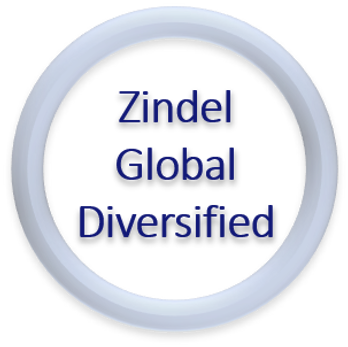 Zindel Global Diversified icon.png