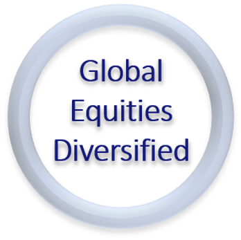 Equities Icon with wording.png