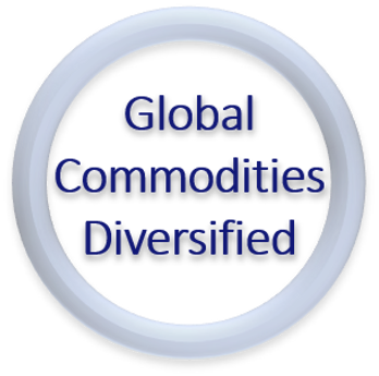 Commodities icon with wording.png