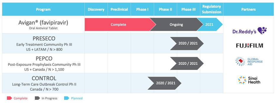 Appili Pipeline Updated 2020NOV23 V16.pn