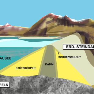 Dam Walls, Swiss Alps