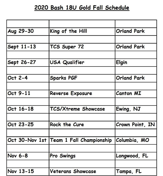 2020 Bash 18U Gold Fall Schedule Pic.jpg