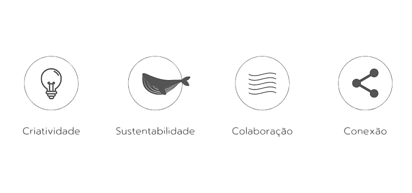 Escola_Multipotencial_e_CriativaMétodos