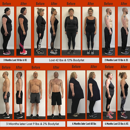 Ultimate Body Transformation Package every 4 weeks