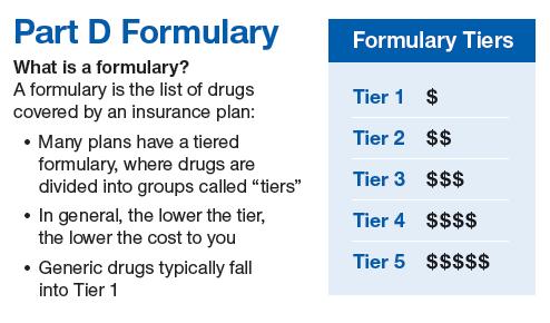 part-d-formulary_orig.png