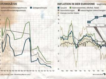 Fazit: EZB-Sitzung 2.6.16, Immobilienkäufer :-)