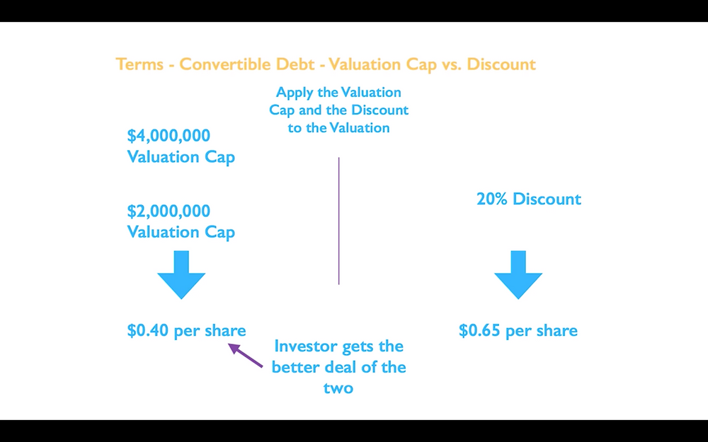 Screenshot from one of Neil Dugal's lectures on convertible notes