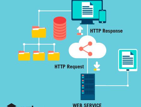 O que é web service e como funciona?