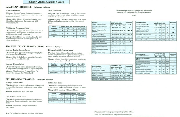 Financial Report Charts