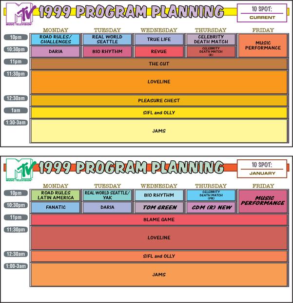 MTV 1999 Program Planners