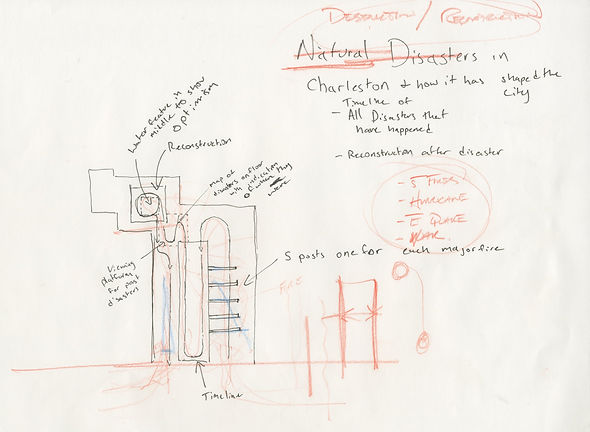 McMillan_Alex_Project2_Process_Notes.jpg