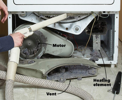 Internal Dryer Cleaning