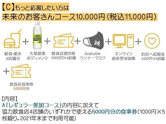 参加賞CCC.jpg