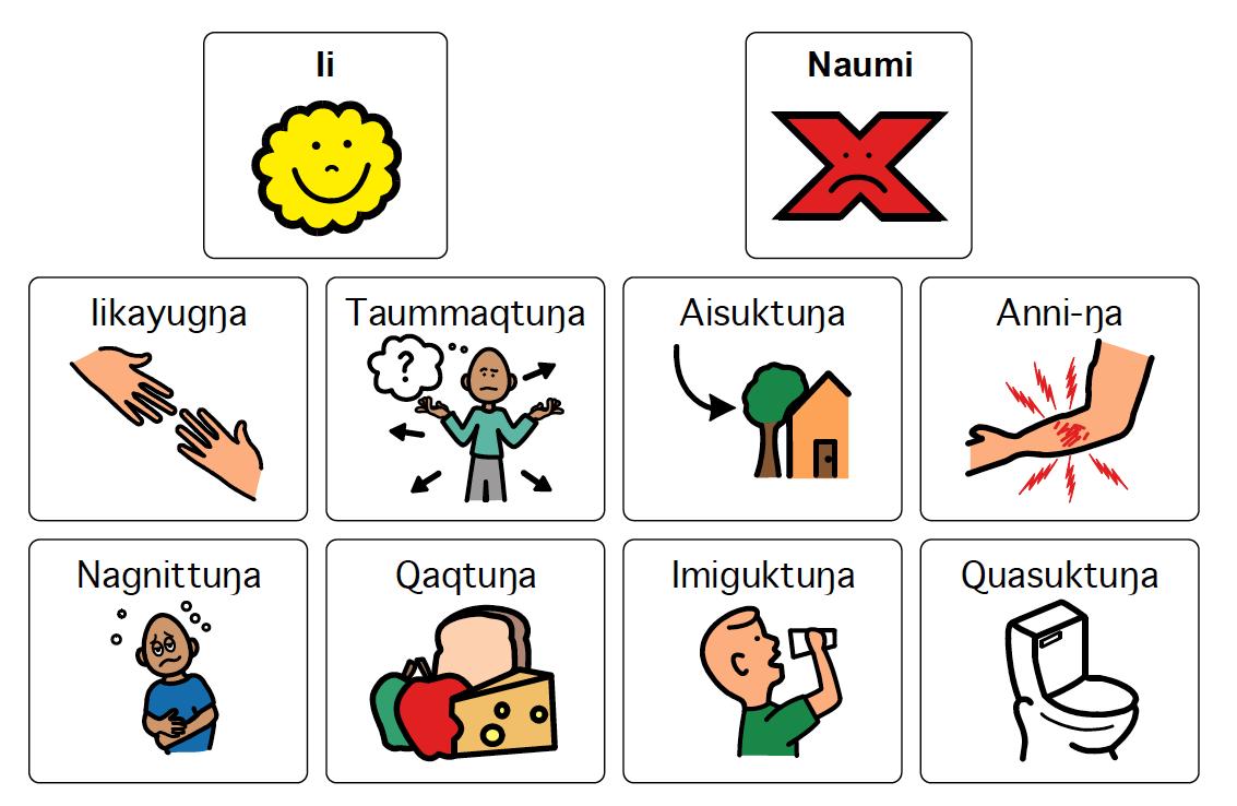 Inupiaq Communication Board