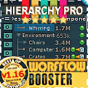 Editor : Hierarchy PRO +Memory Monitoring +Navigator for Selections