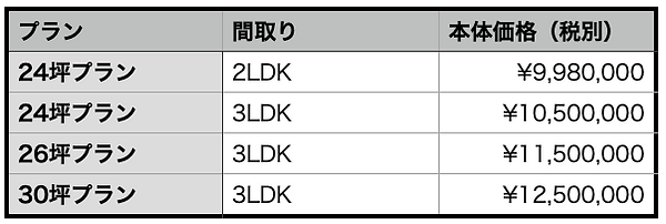 D-con1st料金表.png