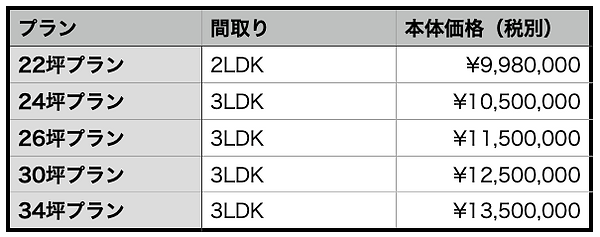 D-con2nd料金表.png