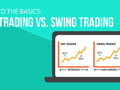 Short term or long term trading?