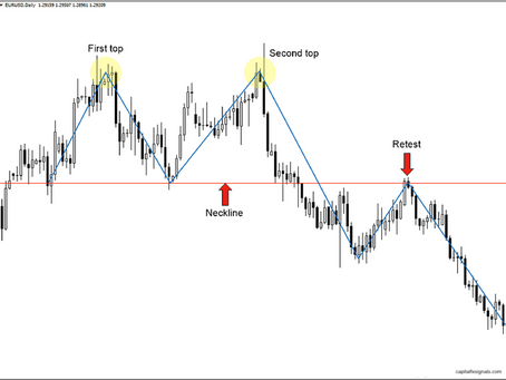 The 2 most effective methods to spot a reversal in trend