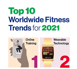 Worldwide Survey of Fitness Trends for 2021