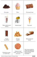 超加工食品与早逝相关