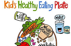 The kid's healthy eating plate
