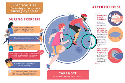 Should people wear a face mask during exercise?
